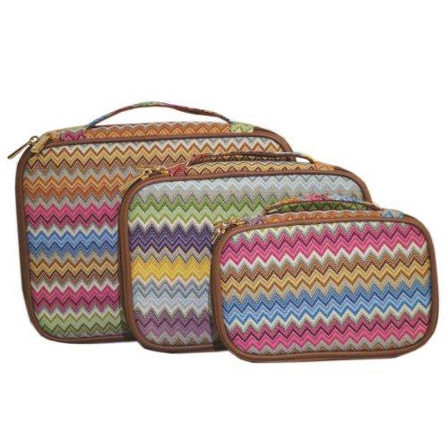 Koffer Organiser Aztec